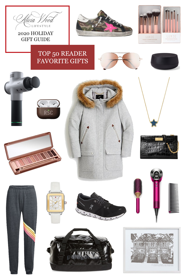 Top 50 Reader Favorite Gifts 2020