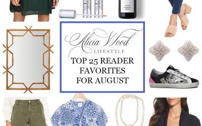 Top 25 Reader Favorites for August 2020