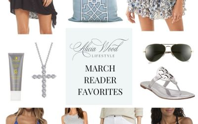 Top 25 March Reader Favorites 2021